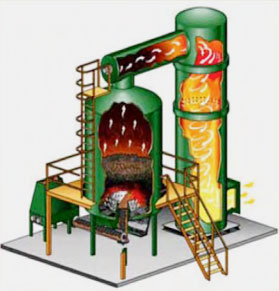 free homemade outdoor wood boiler plans | Woodworking Community ...